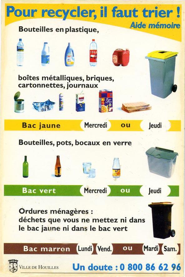Pour recycler il faut trier